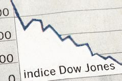 Fin d'index de Dow Jones  illustration stock
