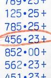Finacial-Zahlen. Stockfotografie