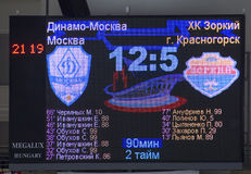 Final score. Moscow, March 30, 2010 : Score of a final play on bandy (Russian hockey) Championship of Russia between Dinamo-Moscow & Zorkiy-Krasnogorsk Stock Photos