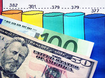 Finance. Money laying on the table of an exchange rate of currency royalty free stock photos