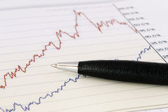 Finance. Analysis concept - a chart with a pen royalty free stock photography