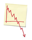 Finance. Close up of a note paper with finance business graph going down Royalty Free Stock Photo