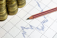 Finance business calculation with chart,pencil and coins. Finance business calculation with chart,red pencil and coins Royalty Free Stock Images