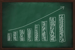 Finance business graph on chalkboard Stock Photography