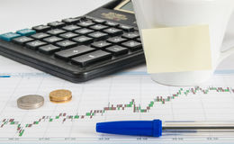 Finance chart calculator money pen and cup of coffee with an empty space for writing. Finance chart calculator money pen and cup of coffee with empty space for Royalty Free Stock Images