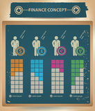 Finance Charts infographics.  Royalty Free Stock Photography
