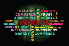 Finance components. Terms and phrases associated with finance in word cloud on black background royalty free stock images