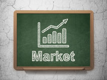 Finance concept: Growth Graph and Market on. Finance concept: Growth Graph icon and text Market on Green chalkboard on grunge wall background, 3d render Royalty Free Stock Photography