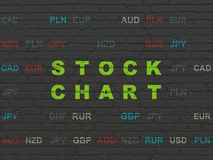 Finance concept: Stock Chart on wall background. Finance concept: Painted green text Stock Chart on Black Brick wall background with Currency Royalty Free Stock Image