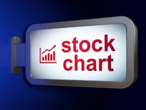Finance concept: Stock Chart and Growth Graph on billboard background. Finance concept: Stock Chart and Growth Graph on advertising billboard background, 3D Royalty Free Stock Photography