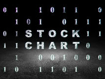 Finance concept: Stock Chart in grunge dark room. Finance concept: Glowing text Stock Chart in grunge dark room with Dirty Floor, black background with Binary Royalty Free Stock Photo