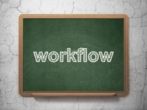 Finance concept: Workflow on chalkboard background Stock Photography