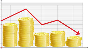 Finance decline. Abstract graph with stacks of gold coins Royalty Free Stock Image
