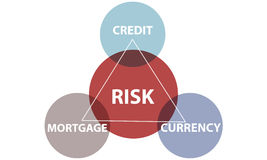 Finance Economy Risk Management Concept. Finance Economy Risk Management Diagram Royalty Free Stock Photo