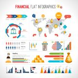 Finance flat infographic Royalty Free Stock Images