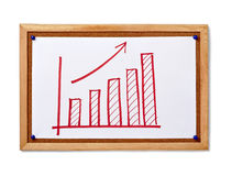 Finance graph Stock Photography