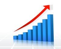 Finance graph. Growing economic graph ,profit growth Stock Photos