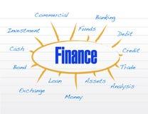 Finance model illustration design Royalty Free Stock Photo