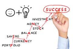 Finance motivation  abstract concept Stock Photos