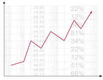 Finance report. With gray numbers and red arrow Stock Images