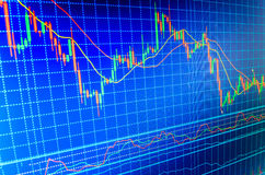 Finance stock exchange background. Stock market quotes graph chart Stock Photography
