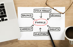 Finance strategy plan document Royalty Free Stock Photography