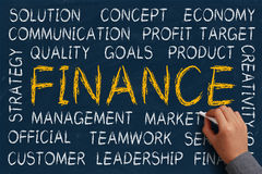 Finance Word Cloud Royalty Free Stock Photography