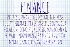 Finance word cloud. Written on a piece of paper Stock Images