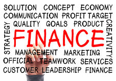 Finance Word Cloud Stock Photos