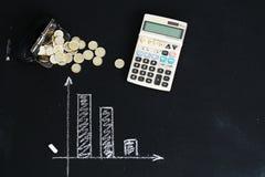 Finances Stock Images