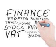 Financez les mots-clés relatifs écrits par un stylo feutre Photos stock