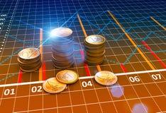 Financiële bedrijfsgrafieken en muntstukken Royalty-vrije Stock Foto