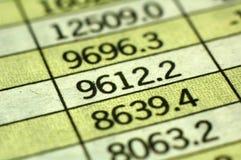 Financiële Cijfers Stock Fotografie