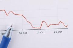 Financiële crysis Royalty-vrije Stock Afbeelding