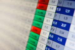 Financiële gegevens online beurs Stock Foto's