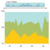 Financiële grafiek Royalty-vrije Stock Afbeeldingen