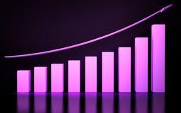 Financiële grafiek Royalty-vrije Stock Afbeelding