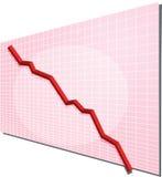 Financiële grafiek Stock Afbeelding
