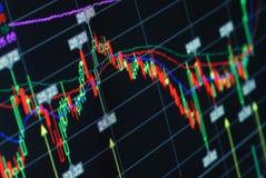 Financiële grafiek Royalty-vrije Stock Foto