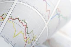 Financiële Grafiek Stock Foto
