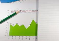 financiële grafiekgrafiek met notitieboekje en groen potlood Zaken c Stock Foto's