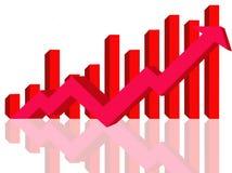 Financiële groei-Rode pijl en bars stock foto's