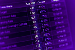 Financiële markt Royalty-vrije Stock Foto's