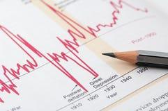 Financiële marktgrafiek, grijs potlood Selectieve nadruk Stock Afbeelding