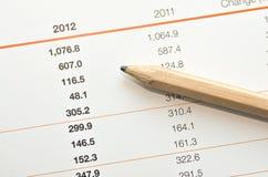 Financiële resultaten Royalty-vrije Stock Foto