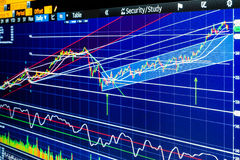 Financiële technische analyse van computermonitor Royalty-vrije Stock Fotografie