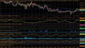 Financiële, voorraadgrafiek Stock Foto