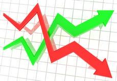 Financiële vooruitgangsstaven Royalty-vrije Stock Afbeelding