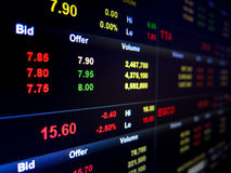 Financial Activities on A Computer Stock Images
