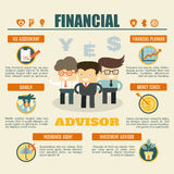 Financial advisor infographics Royalty Free Stock Image